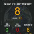 4月10日 福山市コロナウイルスの感染状況